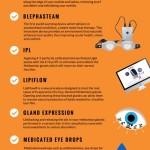 Dry Eye Treatment theOPTOMETRIST